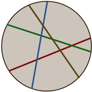 معمای ریاضی تقسیم پیتزا