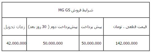طرح فروش خودروی جدید MG GS در ایران