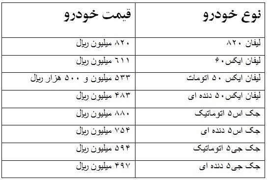 قیمت محصولات کرمان موتور برای سال ۹۵
