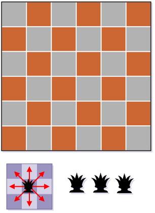 معمای شطرنج معمای سه وزیر