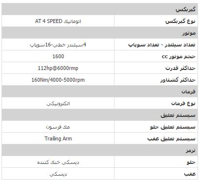 فروش چانگان CS35 شرکت سایپا با قیمت قطعی و تخفیف ویژه