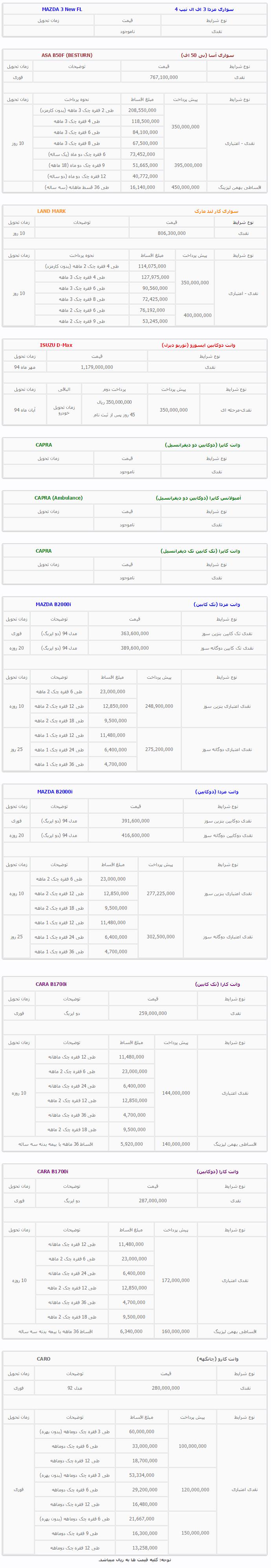فروش نقد و اقساط محصولات گروه بهمن