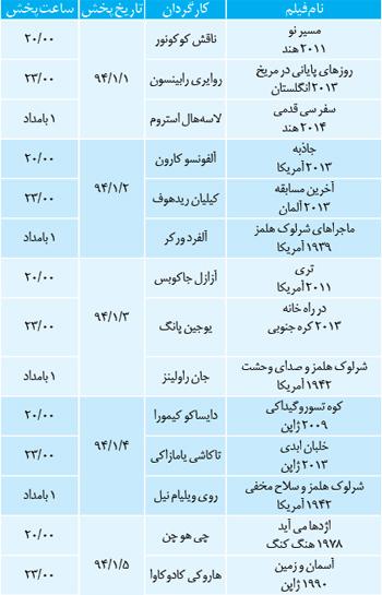 لیست کامل دیدنیهای نوروزی تلویزیون در یک نگاه